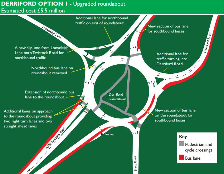 Derriford Roundabout
