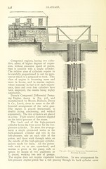 """British Library digitised image from page 384 of """"The Colliery Manager's Handbook ... Second edition, revised, with additions"""""""