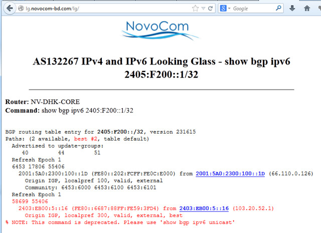 Bgp Looking Glass Level