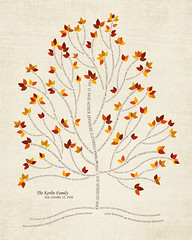 Family tree with names art cream present day autumn leaves roots dates