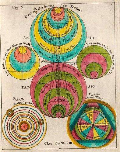 015-Opus Mago-cabbalisticum Et Theosophicum…1735- Georg Von Welling-fuente E-rara