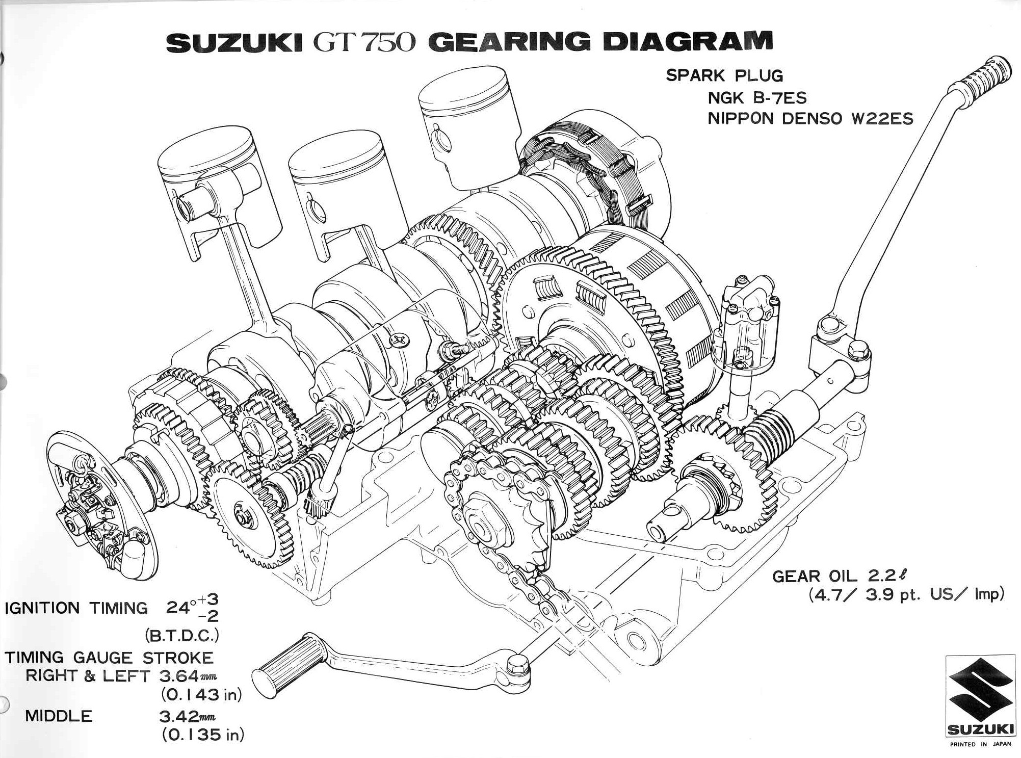 Gt750 Engine And Gearing Diagram The Kettle Club