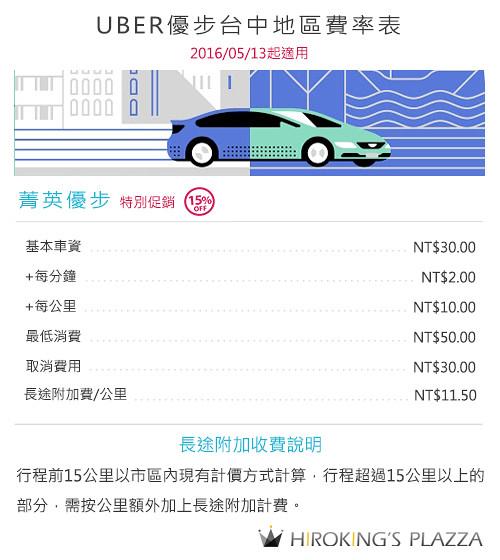 uber促銷費率-降價15%-台中