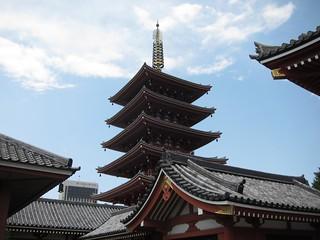 Obligatory temple shot, Asakusa