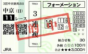 中京記念馬券
