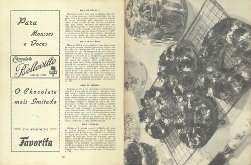 Instituto Culinário Iréne Vizi, Bolos Rápidos - 19A - 13