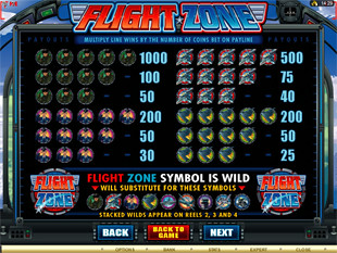 Flight Zone Slots Payout