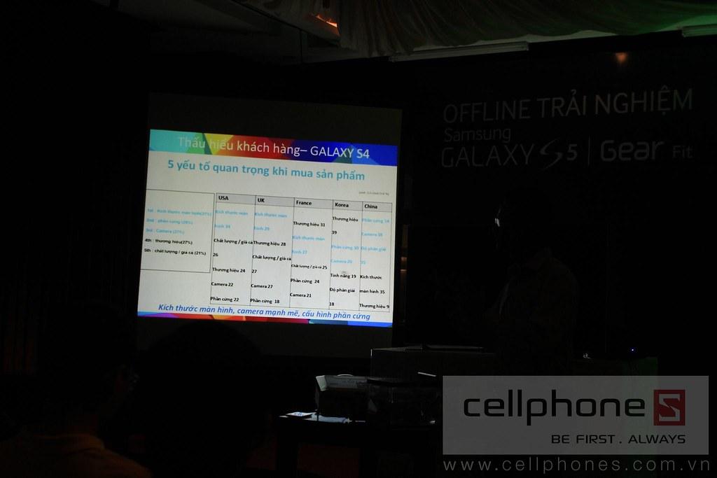 Sforum - Trang thông tin công nghệ mới nhất 13301192344_99b2df3b8b_b Hình ảnh buổi Offline: Trải nghiệm Galaxy S5