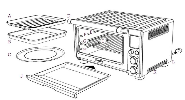 The Smart Oven 174 Pro Online Customer Service From Breville