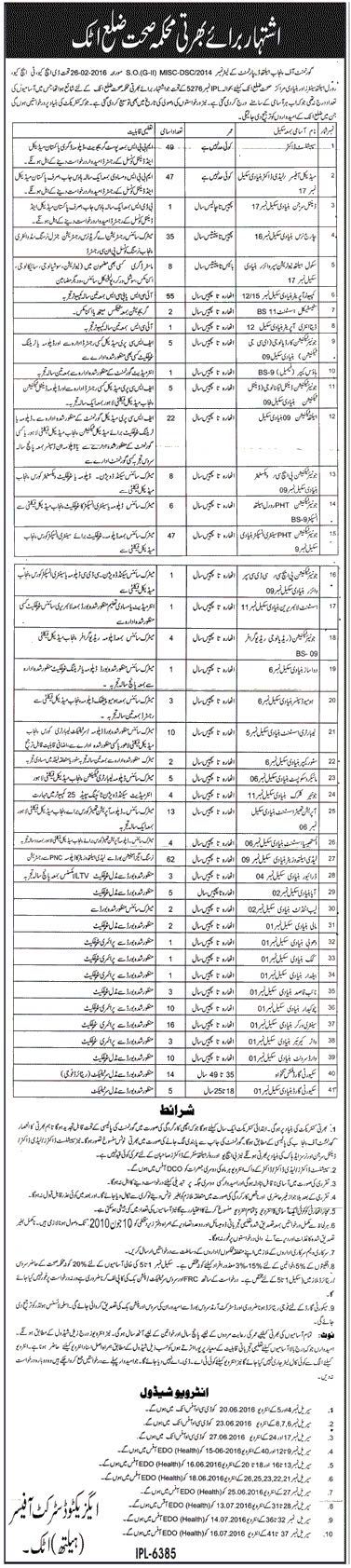 Punjab Health Department District Attock Jobs 2016