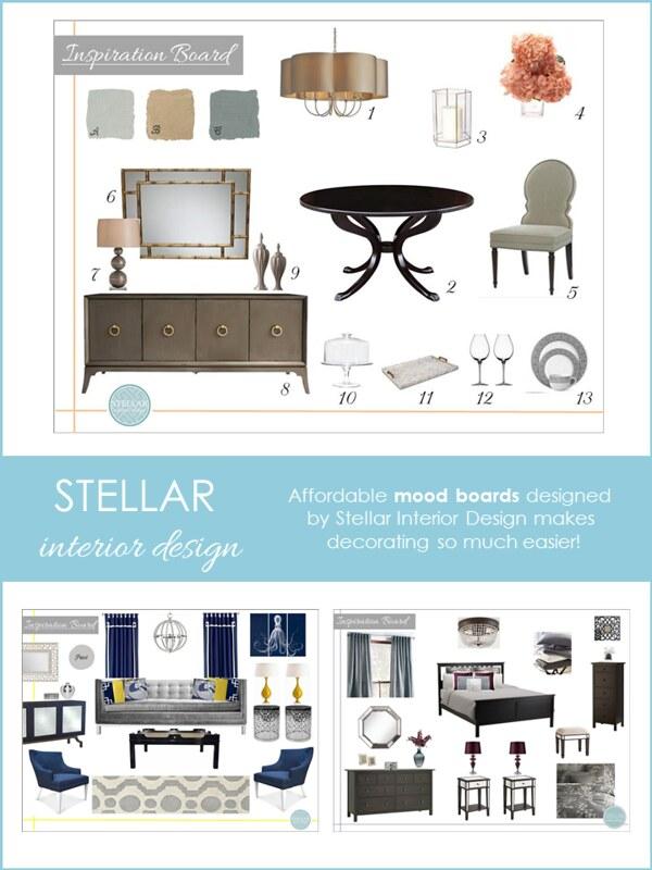 Stellar Interior E-Design
