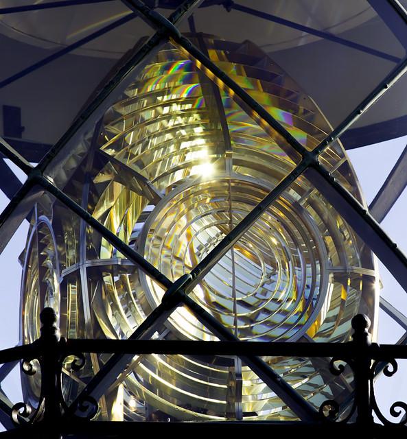 Refraction of light by Spherical Lenses