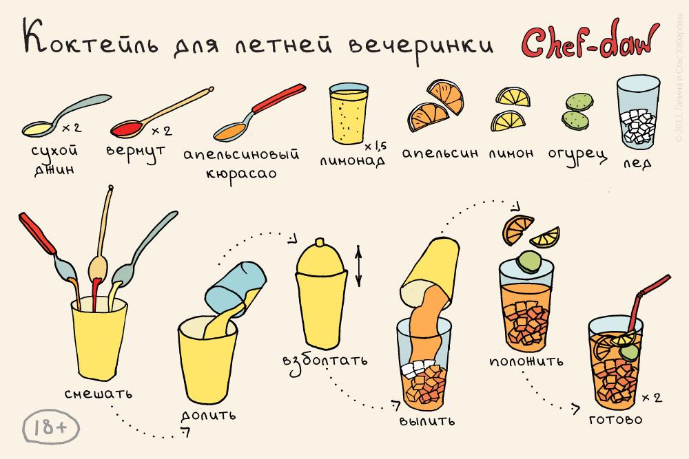 chef_daw_cocktail_dlya_letney_vecherinki