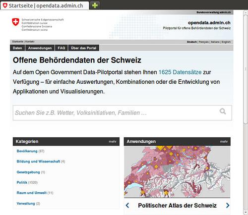 [Image: opendata.admin.ch]