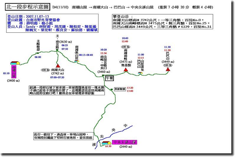 北一段步程示意圖(4)