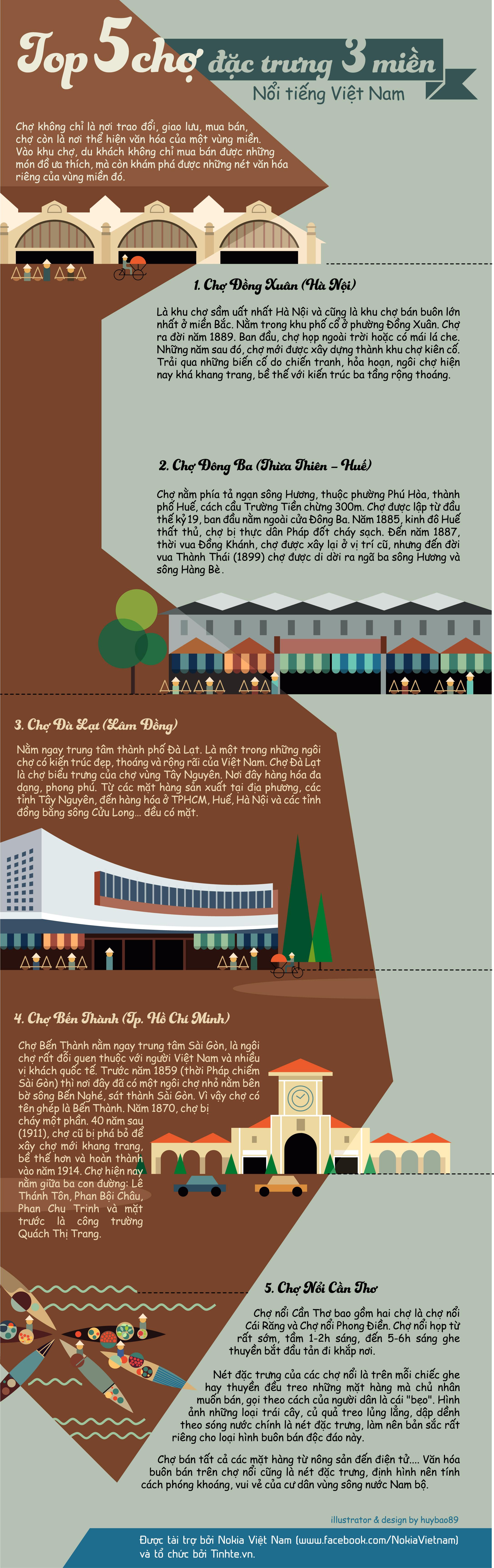 Infographic - TOP 5 chợ đặc trưng của 3 miền Việt Nam