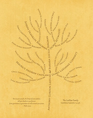 Family tree with names art yellow brown ancestry