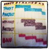 GANTT chart cake at work!