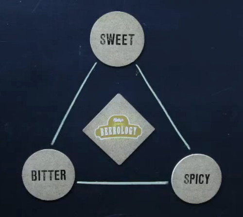beer-triangle