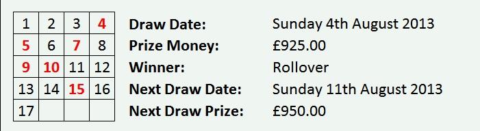 Dock Lottery 04_08_2013
