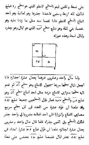 The original Arabic print manuscript of the Book of Algebra by Al-Khwarizmi