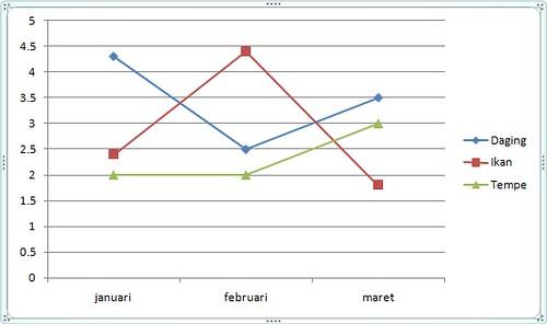 Bagaimana cara membuat grafik di microsoft word 2007 contoh diagram garis ccuart Gallery