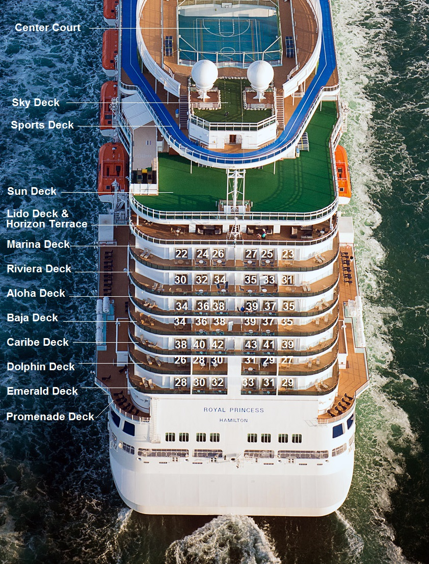 Royal Princess Aft Cabin B Cruise Critic Message Board Forums - What is aft on a cruise ship
