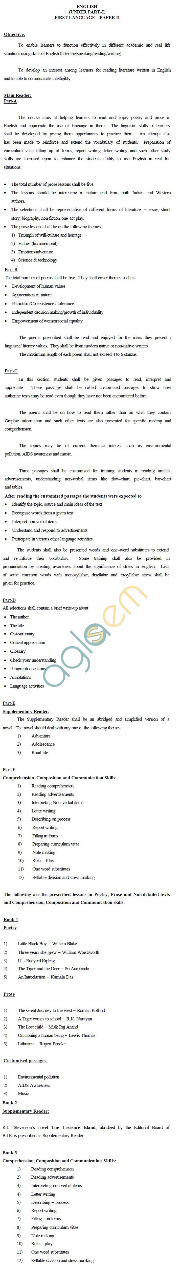 AP Board Intermediate II Year English Grammer Model Question Paper