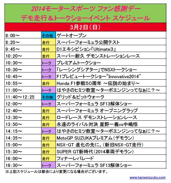 2014鈴鹿ファン感タイムスケジュール(日曜)