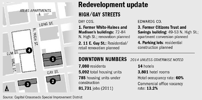gay-street-improvement-project-columbus-ohio-porn