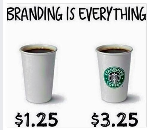 Image result for Poor branding