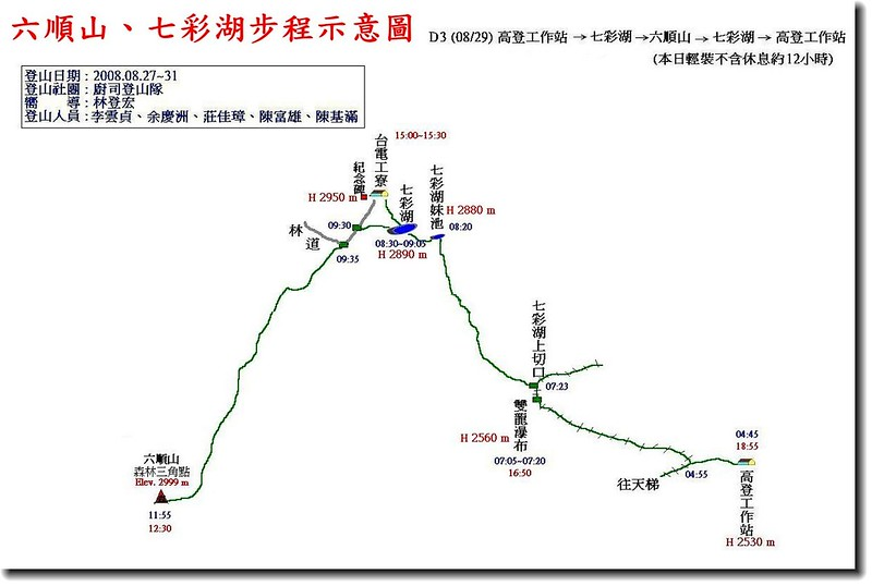 六順山、七彩湖步程示意圖(3)