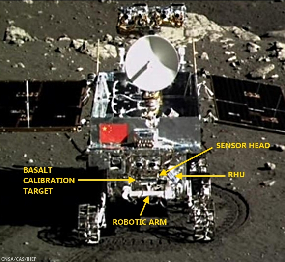 Chang'e-3 Active X-ray Spectrometer (APXS)