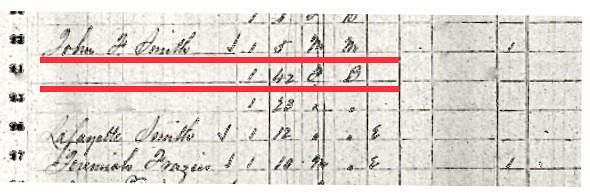 John_F_Smith_Slave_Schedule_1860