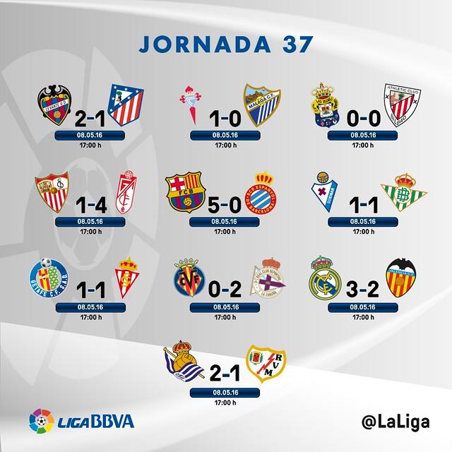 Liga BBVA (Jornada 37): Resultados