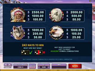 free Mystic Dreams slot payout
