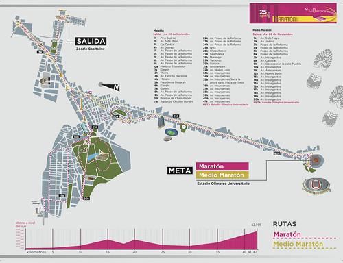 Ruta actualizada del Maratón de la Ciudad de México 2013