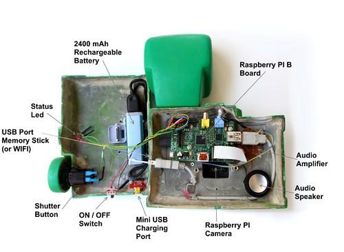 Raspberry Pi Cam