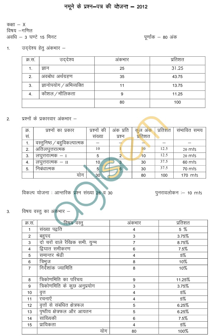 Rajasthan board class 10 mathematics paper scheme and blue print rajasthan board class 10 mathematics paper scheme and blue print malvernweather Image collections