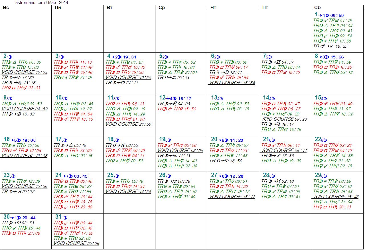 Астрологический календарь на МАРТ 2014. Аспекты планет, ингрессии в знаки, фазы Луны и Луна без курса