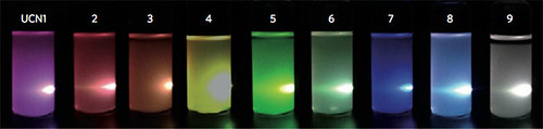 microparticle colors