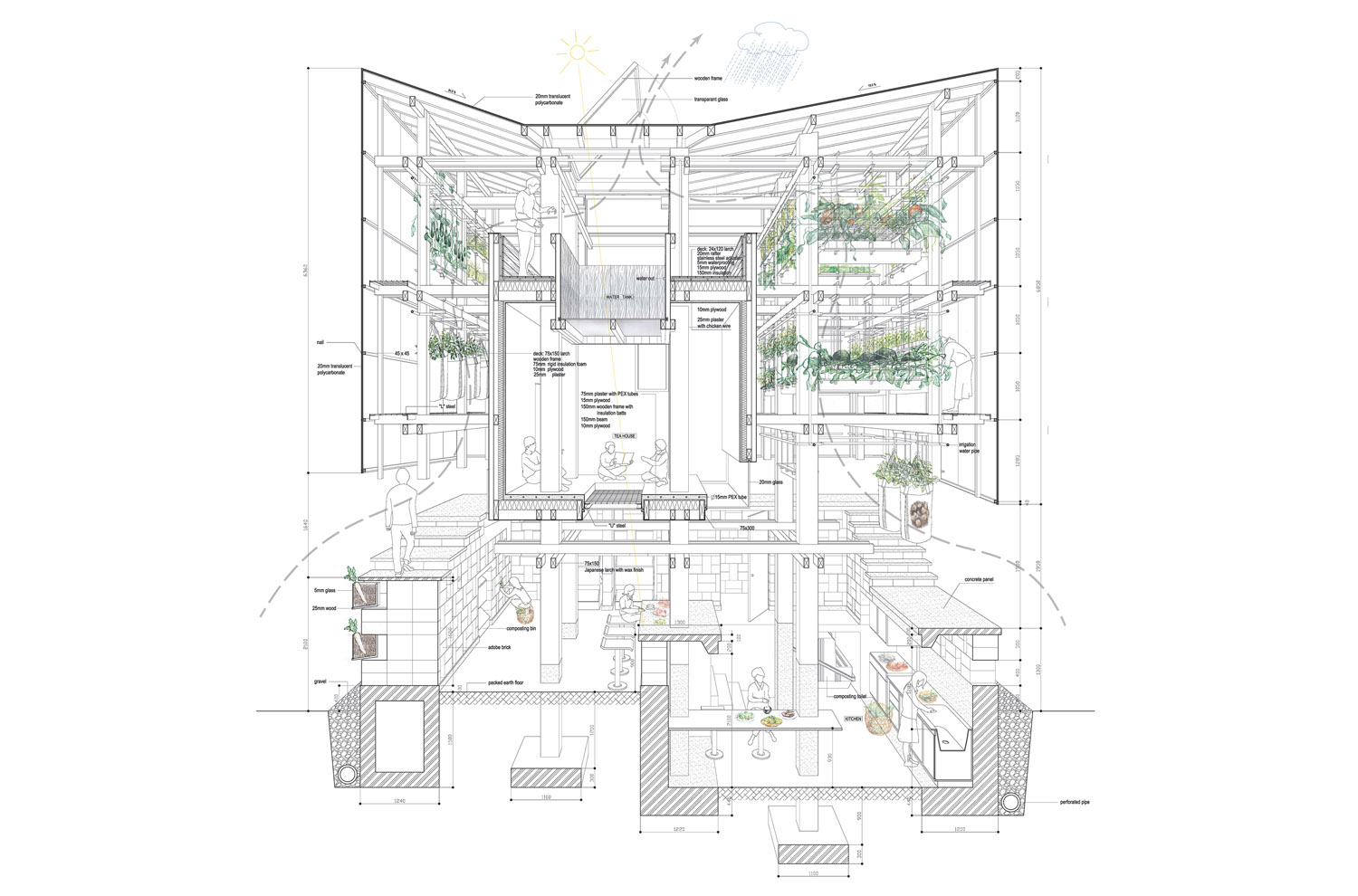 mm_Nest We Grow design by College of Environmental Design UC Berkeley + Kengo Kuma & Associates_10