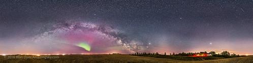 360° Panorama of the Spring Sky