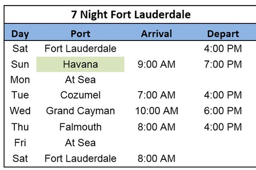 Potential Cuba Itineraries Cruise Critic Message Board Forums