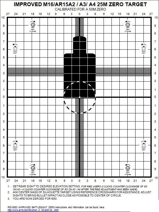 Zero targets for ar15a2 a3 a4 20 quot rifles using iron sights
