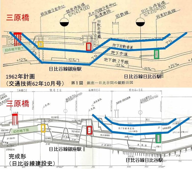 東銀座幻の地下街と三原橋地下街と地下鉄日比谷線と有楽町ガード下地下道の関係