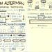 UXCampLondon 2013 sketchnotes