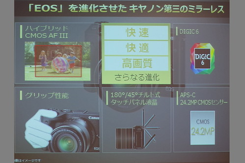 Canon EOS M3 29