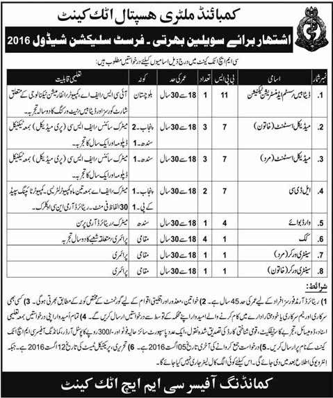Combined Military Hospital Attock Cantt Jobs