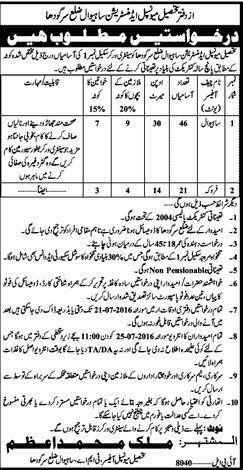 TMA Sahiwal District Sargodha BPS-1 Jobs